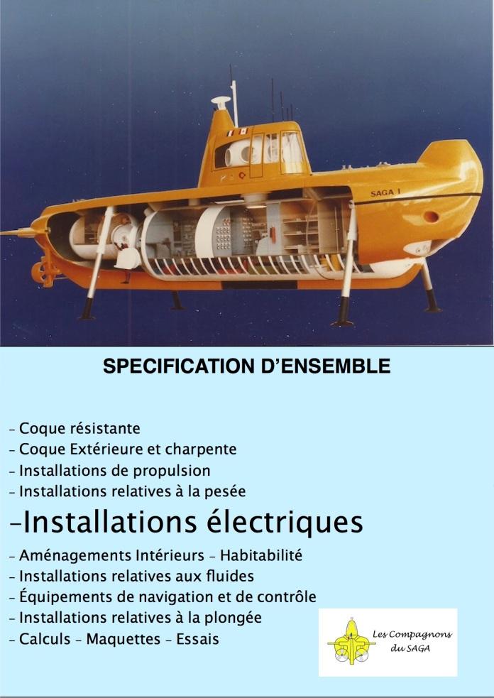 Électricité0